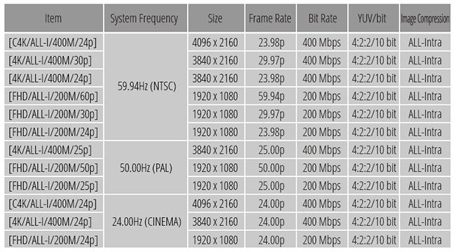 LUMIX-DC-GH5-Firmware-Update-Service-Ver-2-0