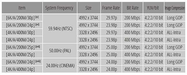 LUMIX-DC-GH5-Firmware-Update-Service-Version-2-0
